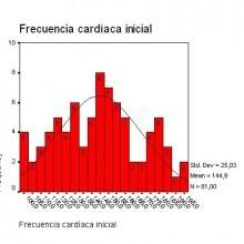 frecuencia cardíaca inicial